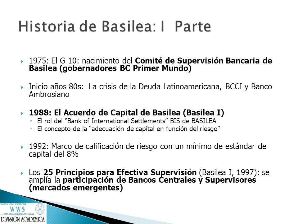 Historia de Basilea: I Parte