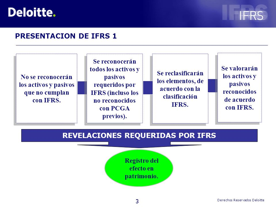 REVELACIONES REQUERIDAS POR IFRS