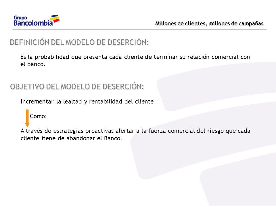 DEFINICIÓN DEL MODELO DE DESERCIÓN: