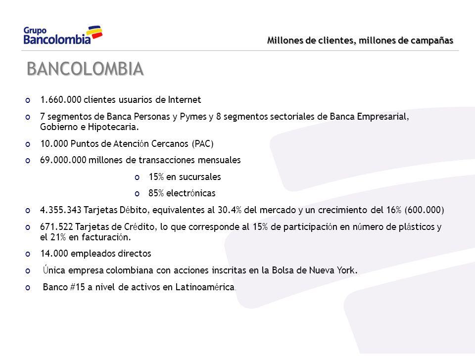 BANCOLOMBIA 1.660.000 clientes usuarios de Internet
