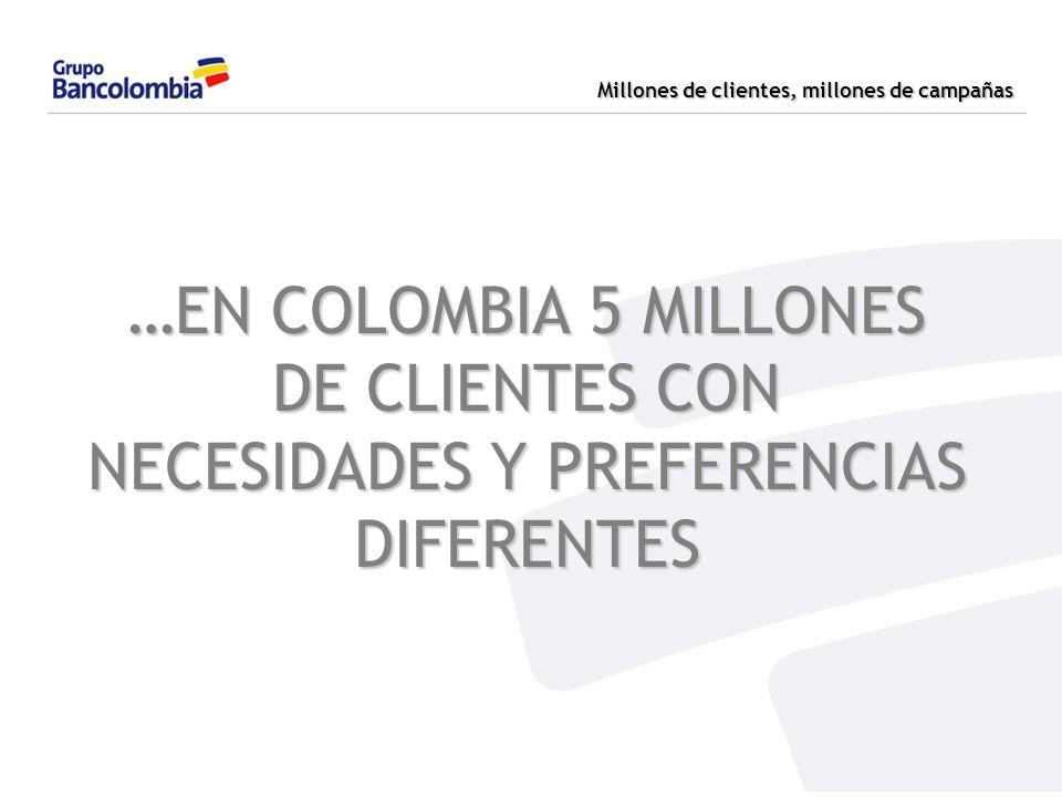 24/03/2017 …EN COLOMBIA 5 MILLONES DE CLIENTES CON NECESIDADES Y PREFERENCIAS DIFERENTES 1,2,3...