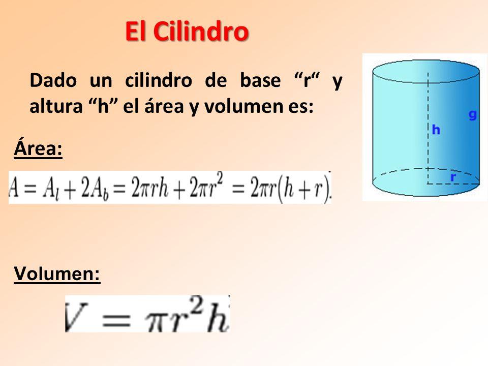 El Cilindro Dado un cilindro de base r y altura h el área y volumen es: Área: Volumen: