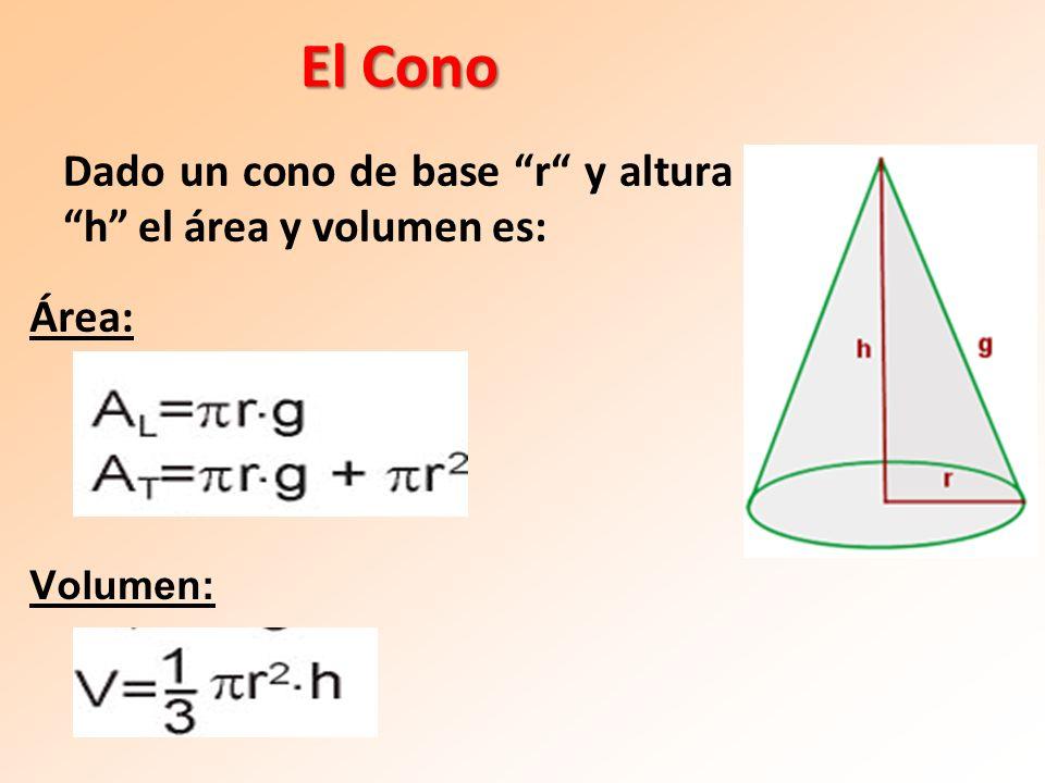 El Cono Dado un cono de base r y altura h el área y volumen es: