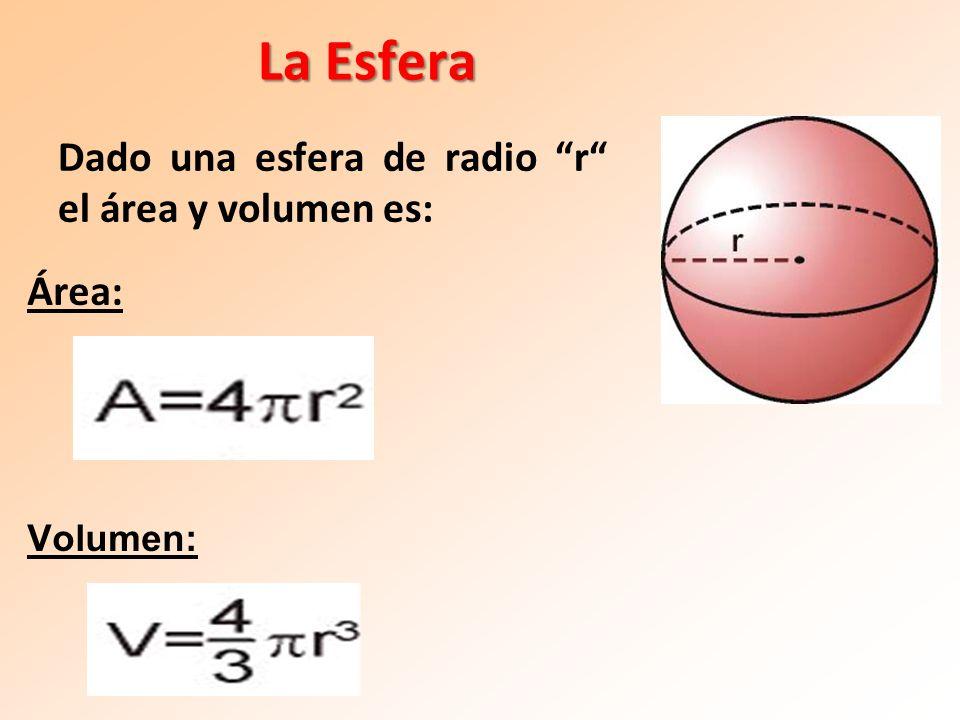 La Esfera Dado una esfera de radio r el área y volumen es: Área: