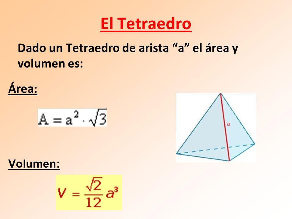 El Tetraedro Dado un Tetraedro de arista a el área y volumen es: