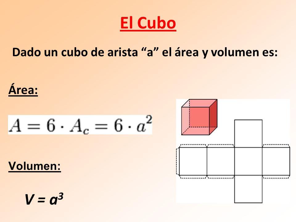 El Cubo V = a3 Dado un cubo de arista a el área y volumen es: Área: