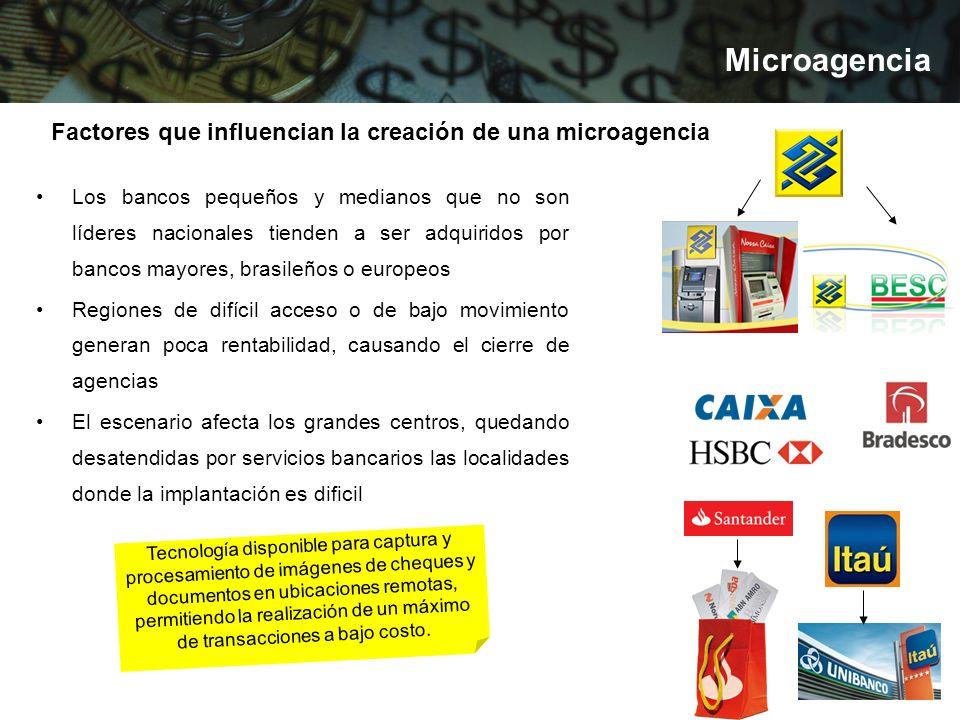 Factores que influencian la creación de una microagencia
