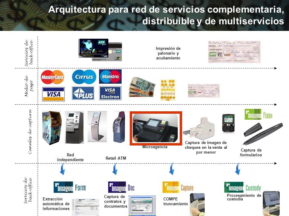 Arquitectura para red de servicios complementaria, distribuible y de multiservicios