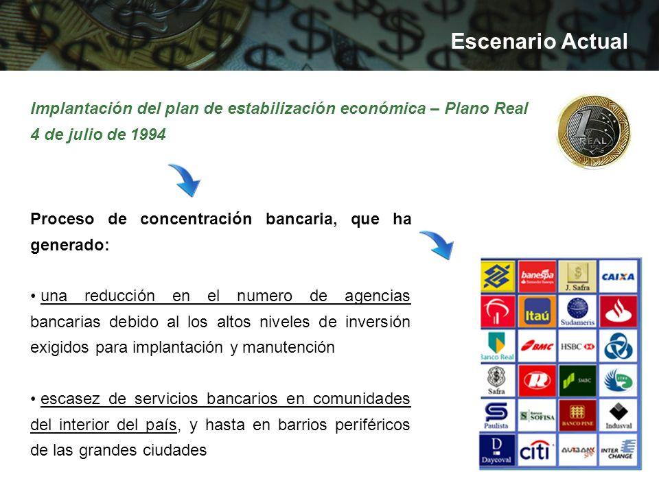 Escenario Actual Implantación del plan de estabilización económica – Plano Real. 4 de julio de 1994.