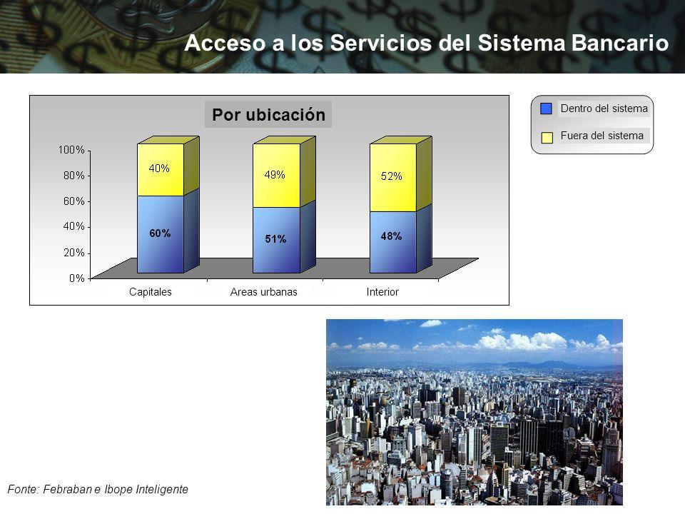 Acceso a los Servicios del Sistema Bancario