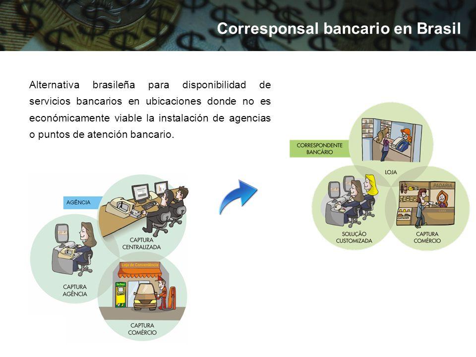 Corresponsal bancario en Brasil