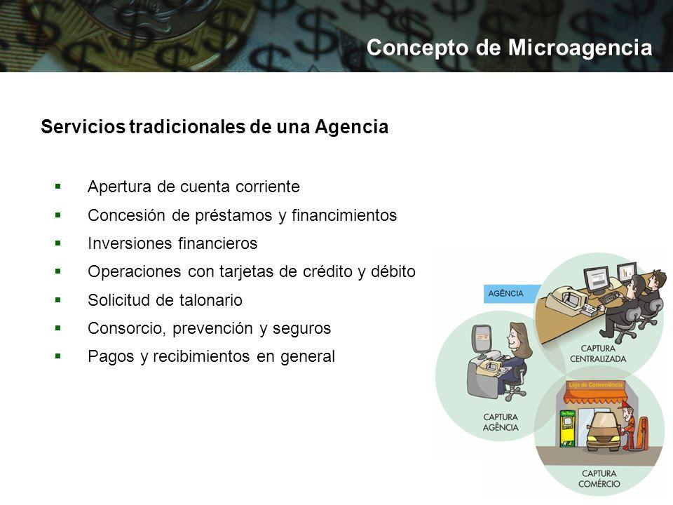 Concepto de Microagencia