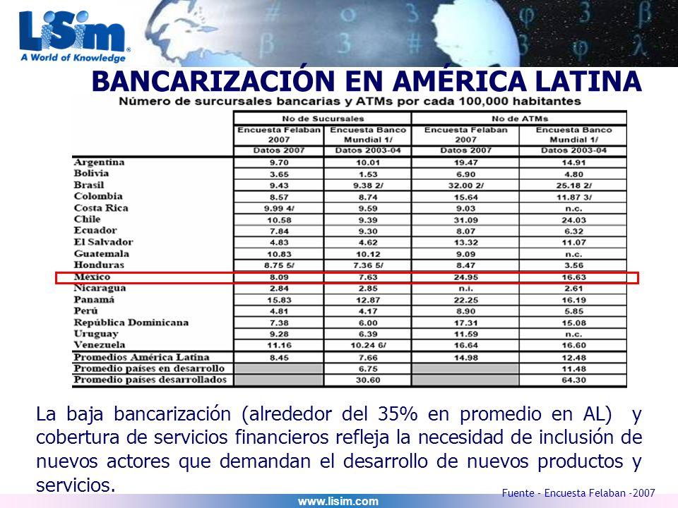 BANCARIZACIÓN EN AMÉRICA LATINA