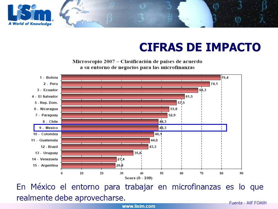 CIFRAS DE IMPACTO En México el entorno para trabajar en microfinanzas es lo que realmente debe aprovecharse.