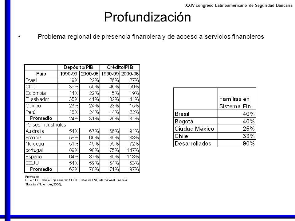 Profundización Problema regional de presencia financiera y de acceso a servicios financieros