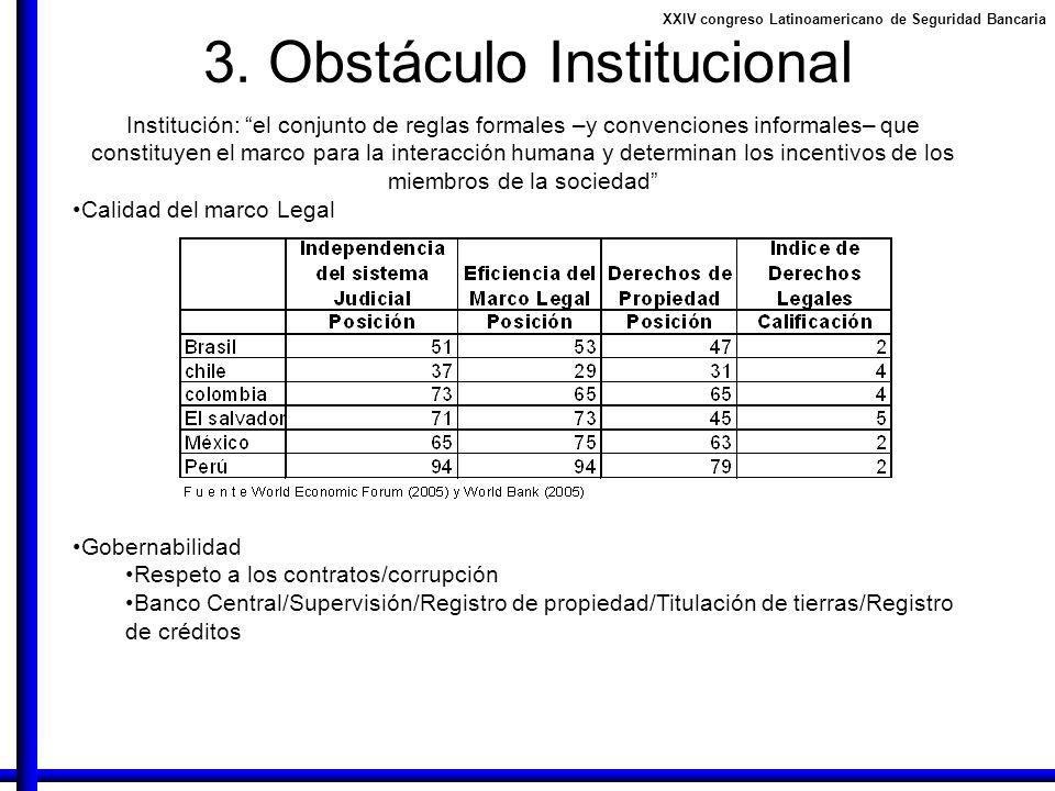 3. Obstáculo Institucional