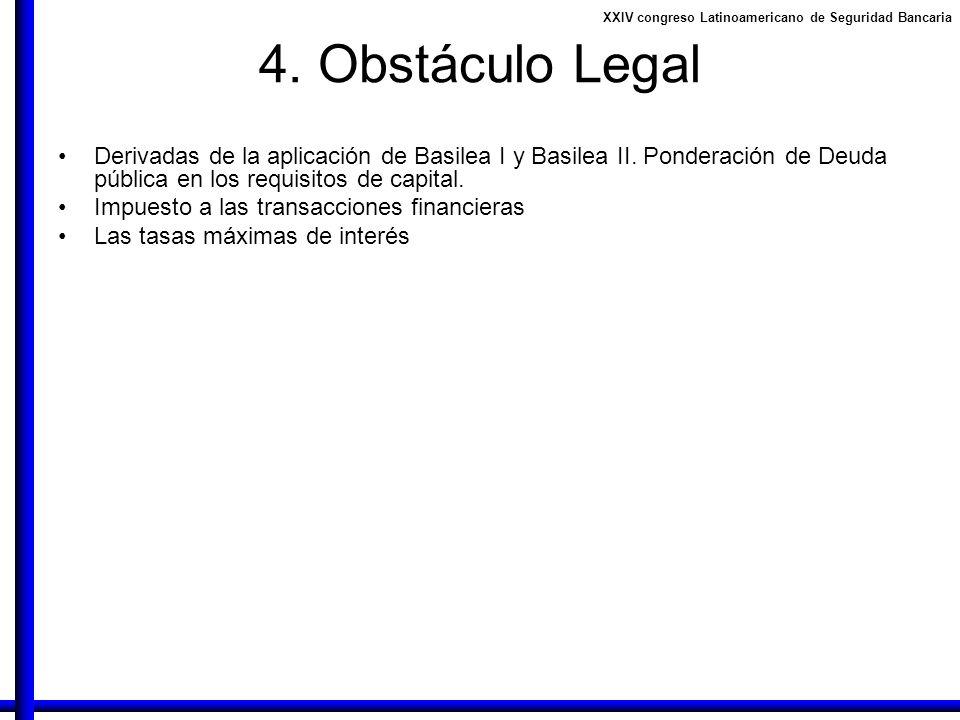 4. Obstáculo Legal Derivadas de la aplicación de Basilea I y Basilea II. Ponderación de Deuda pública en los requisitos de capital.