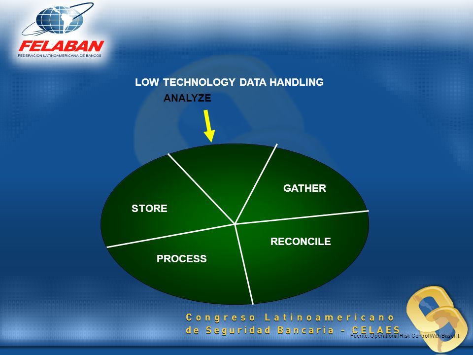 LOW TECHNOLOGY DATA HANDLING
