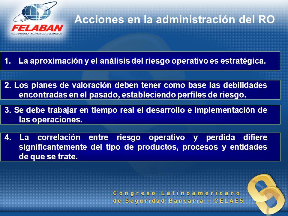 Acciones en la administración del RO