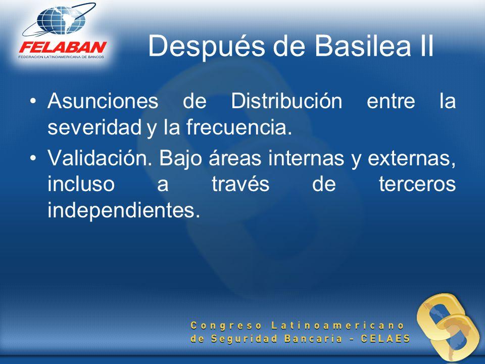 Después de Basilea II Asunciones de Distribución entre la severidad y la frecuencia.