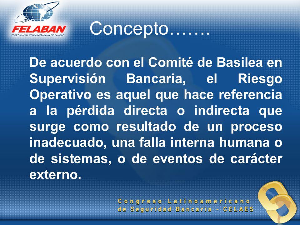 Concepto…….