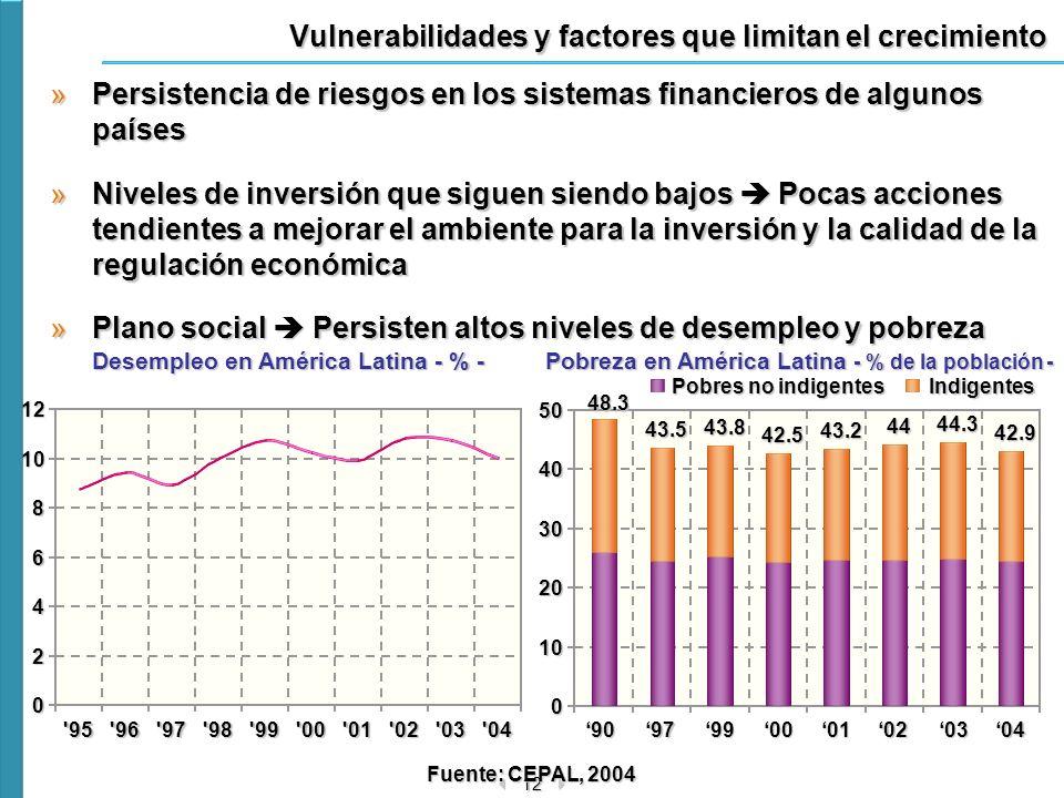 Vulnerabilidades y factores que limitan el crecimiento