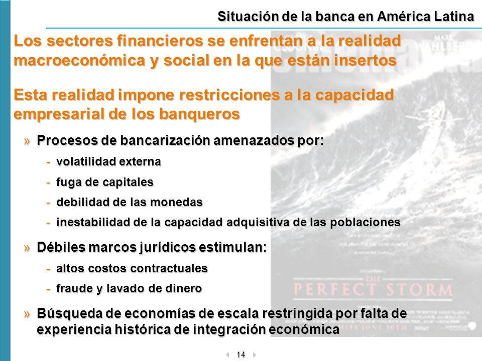 Situación de la banca en América Latina
