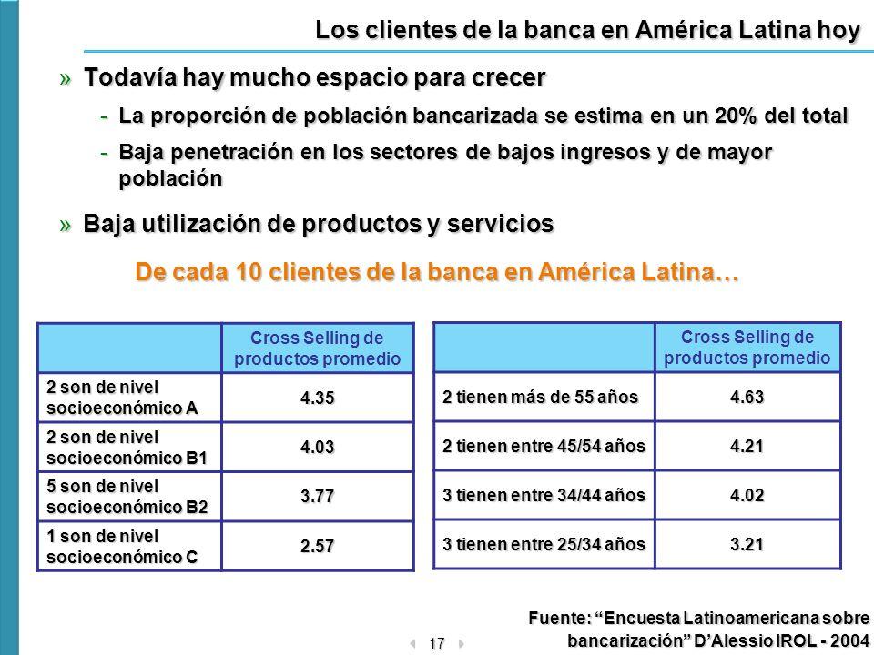 Los clientes de la banca en América Latina hoy