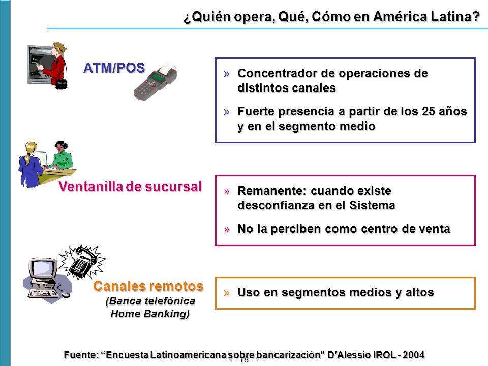 ¿Quién opera, Qué, Cómo en América Latina