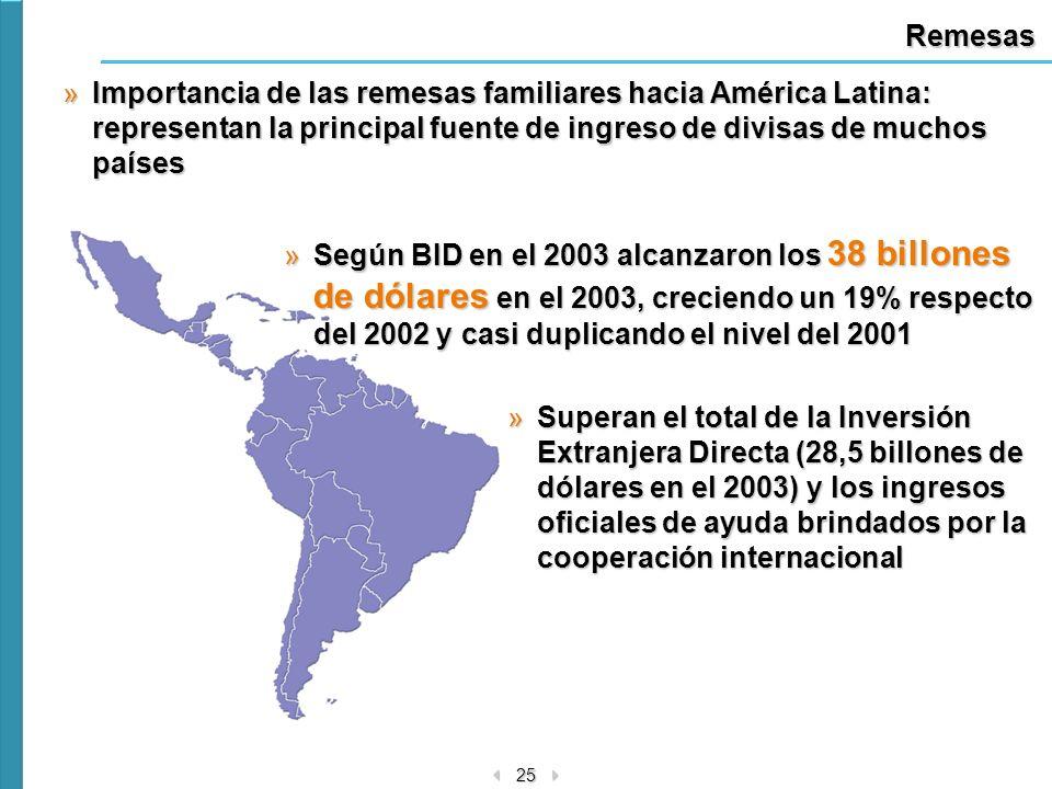 Remesas Importancia de las remesas familiares hacia América Latina: representan la principal fuente de ingreso de divisas de muchos países.