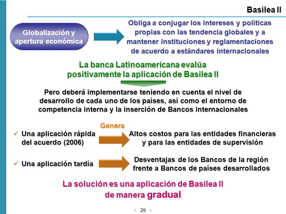 La solución es una aplicación de Basilea II de manera gradual