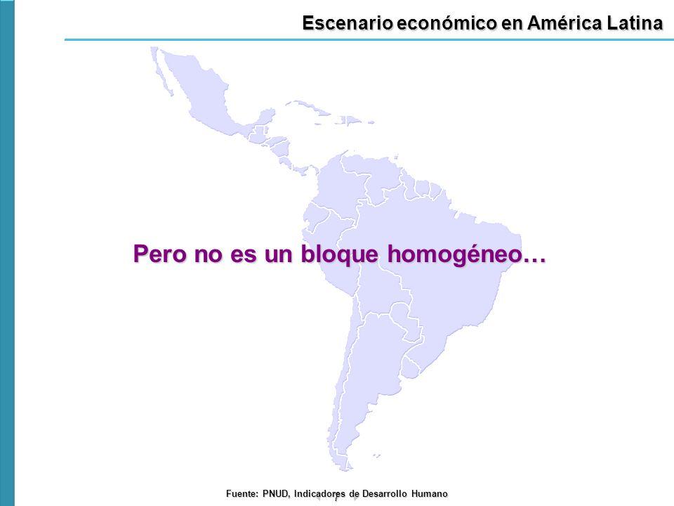 Escenario económico en América Latina
