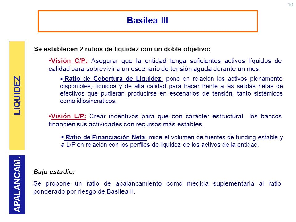 Basilea III LIQUIDEZ APALANCAM.