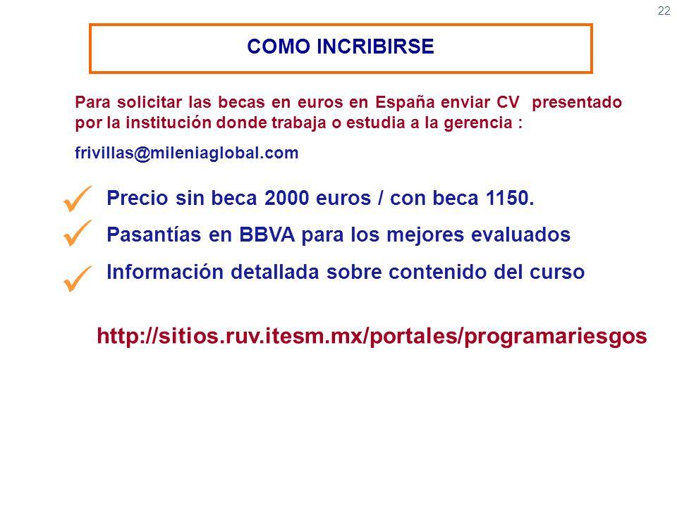    http://sitios.ruv.itesm.mx/portales/programariesgos
