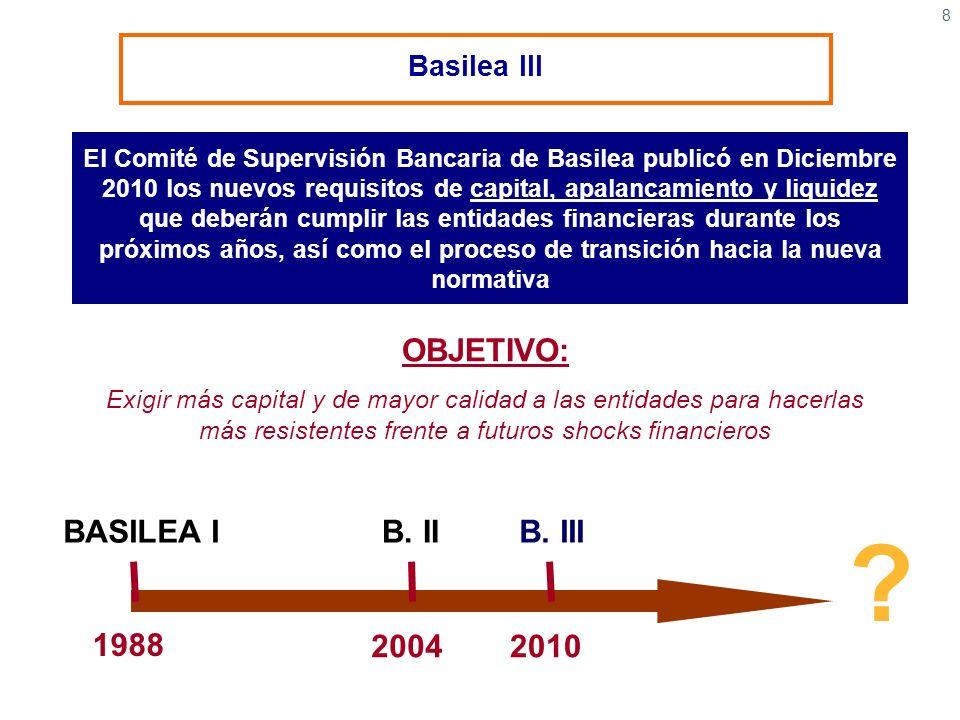OBJETIVO: BASILEA I B. II B. III 1988 2004 2010 Basilea III