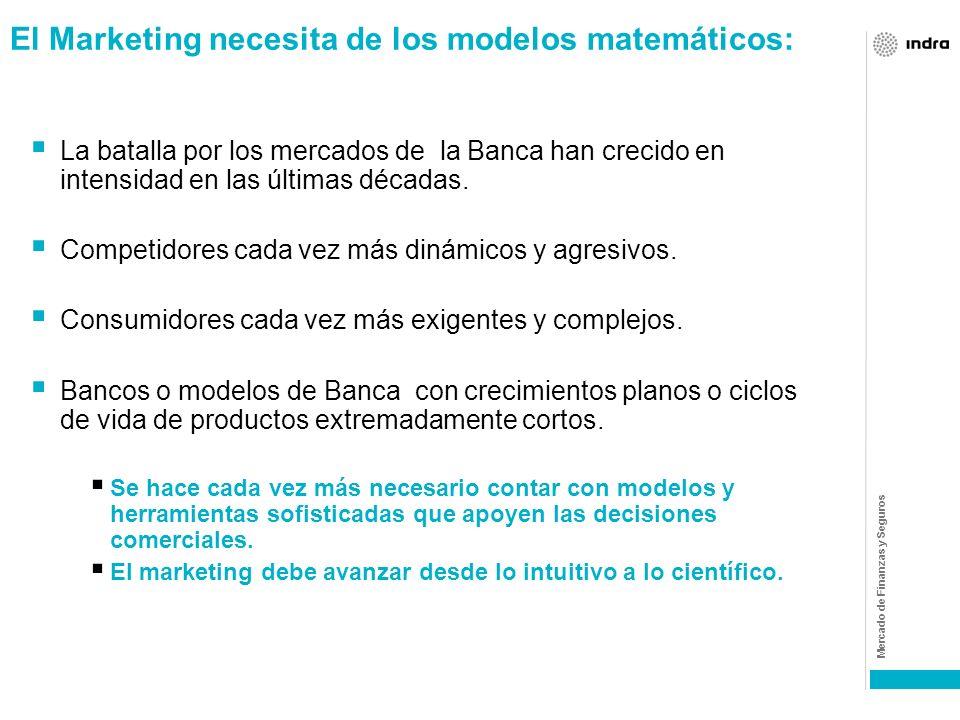 El Marketing necesita de los modelos matemáticos: