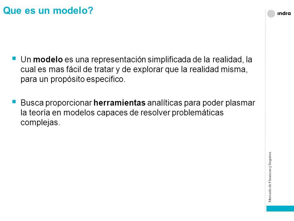 Que es un modelo