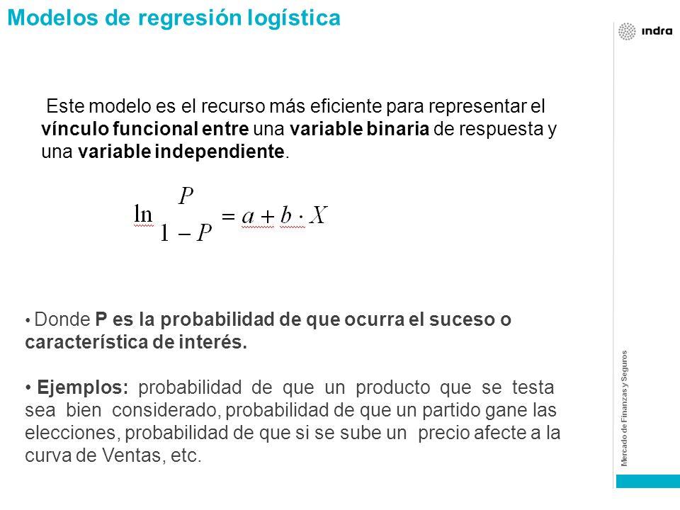 Modelos de regresión logística