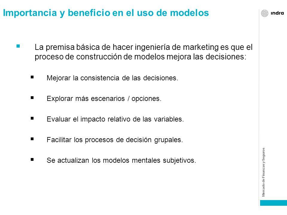 Importancia y beneficio en el uso de modelos