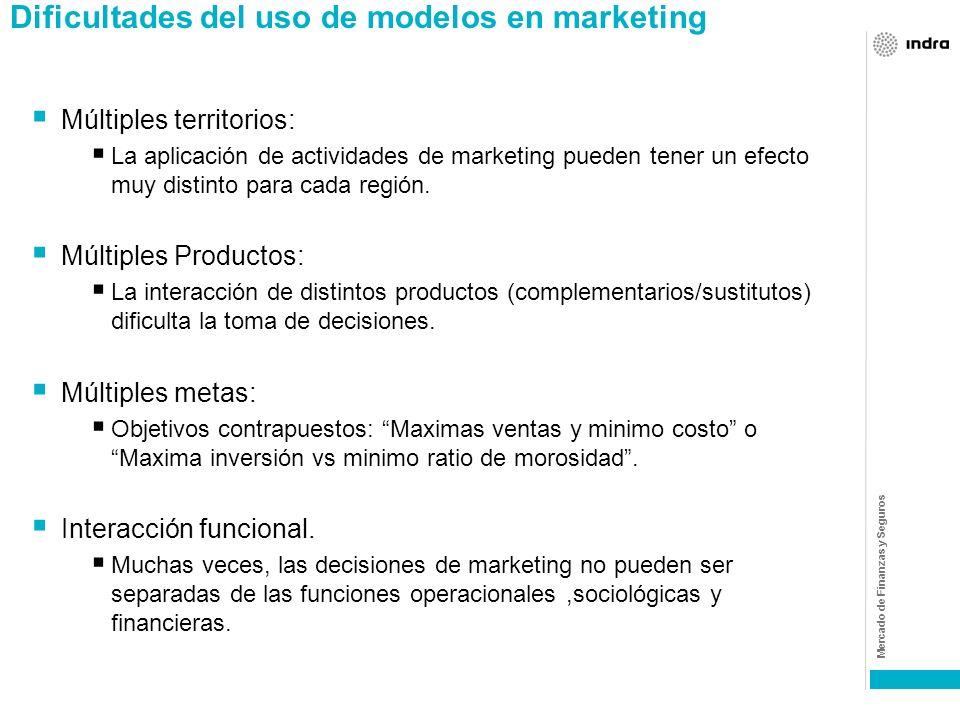 Dificultades del uso de modelos en marketing