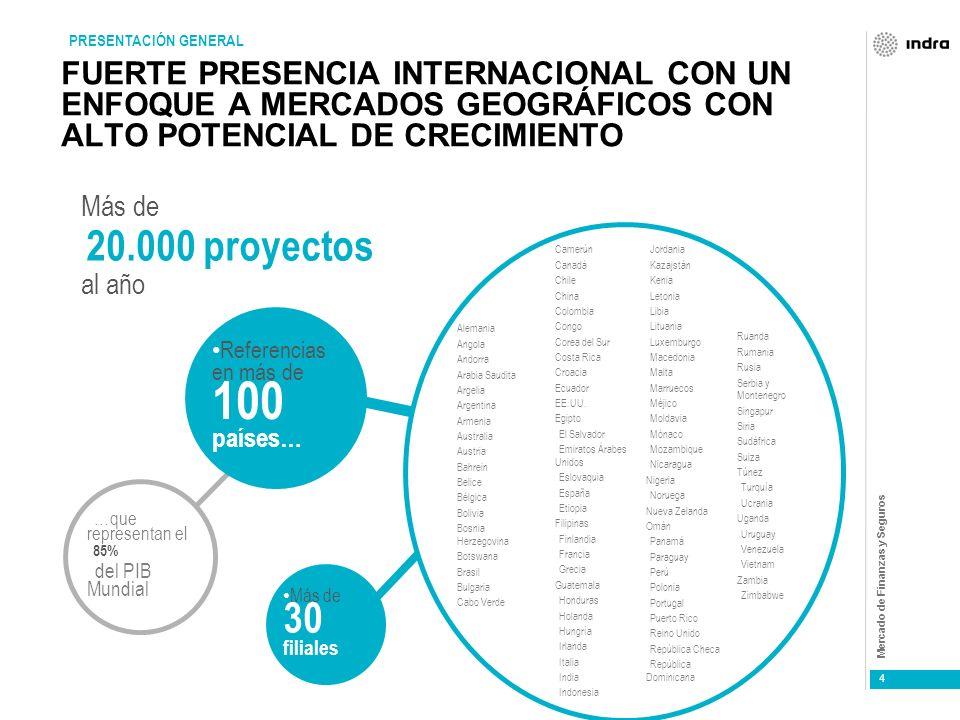 PRESENTACIÓN GENERALFUERTE PRESENCIA INTERNACIONAL CON UN ENFOQUE A MERCADOS GEOGRÁFICOS CON ALTO POTENCIAL DE CRECIMIENTO.
