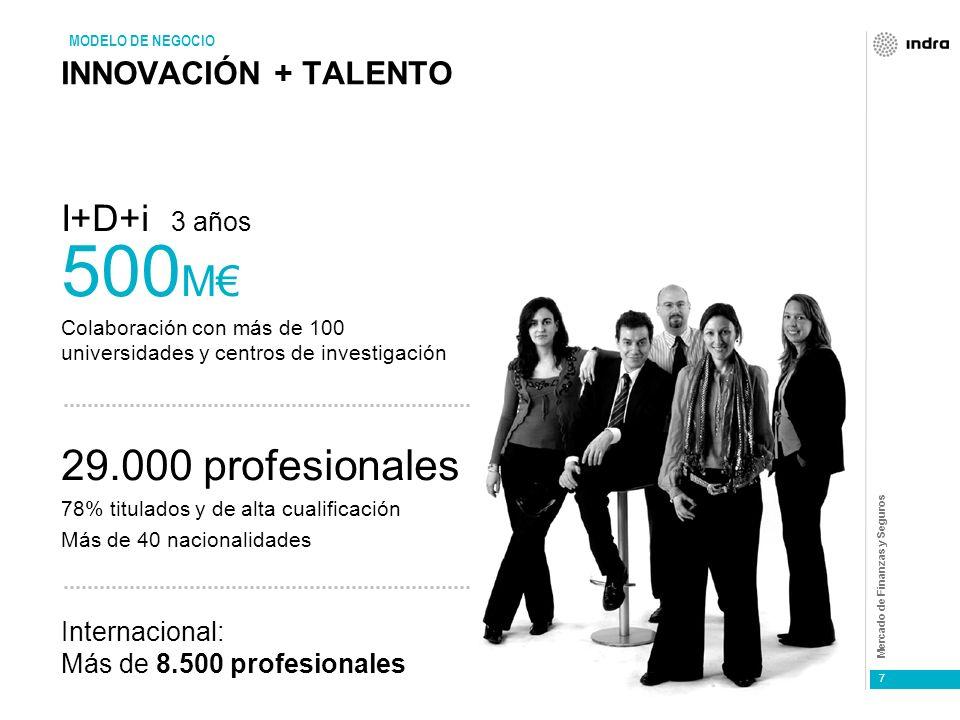 500M€ 29.000 profesionales I+D+i 3 años INNOVACIÓN + TALENTO