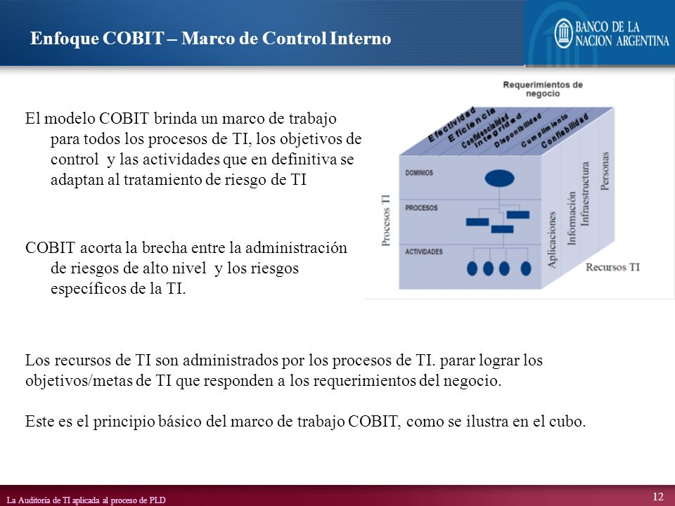 Enfoque COBIT – Marco de Control Interno