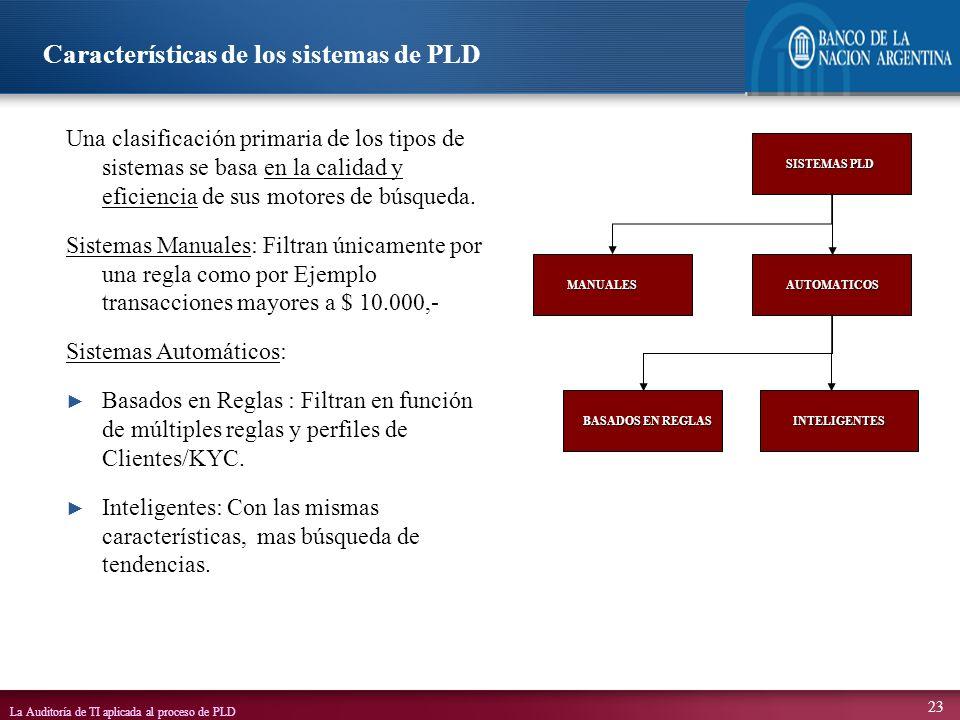Características de los sistemas de PLD