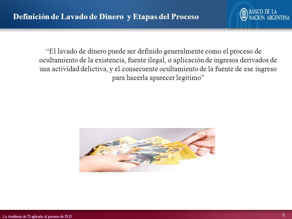 Definición de Lavado de Dinero y Etapas del Proceso