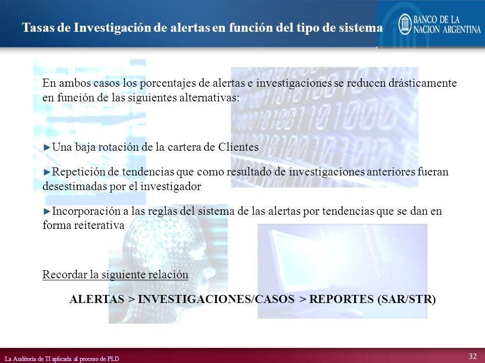 ALERTAS > INVESTIGACIONES/CASOS > REPORTES (SAR/STR)