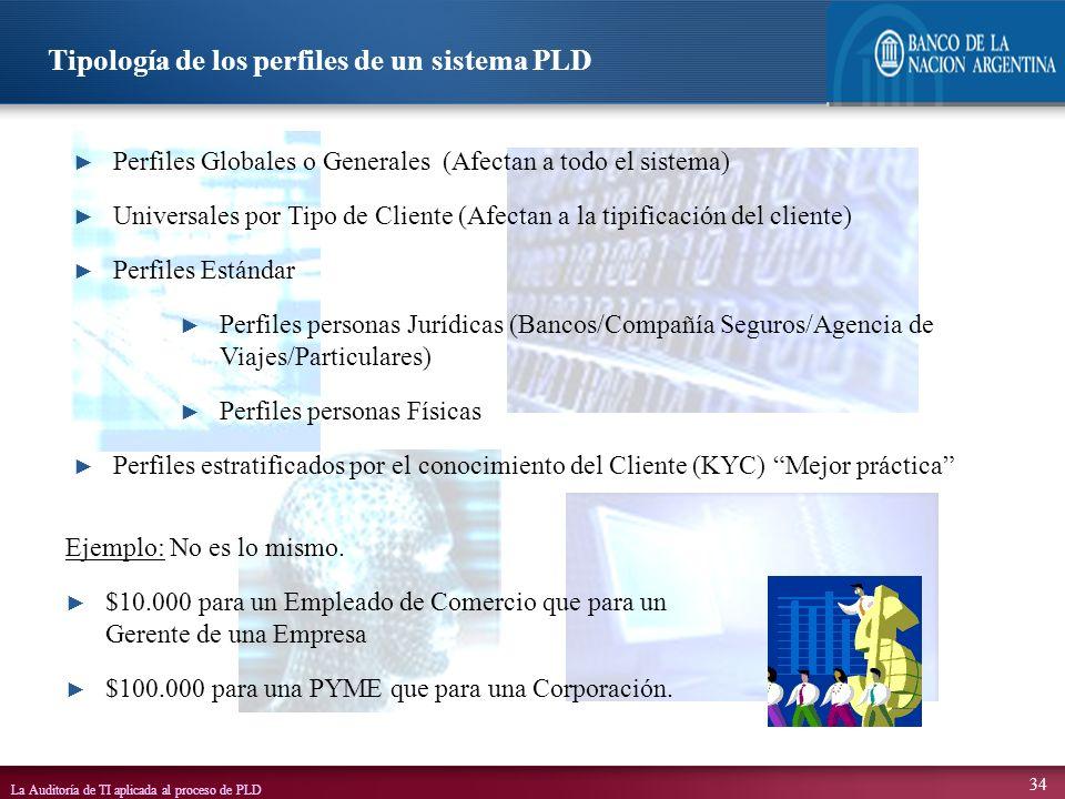 Tipología de los perfiles de un sistema PLD