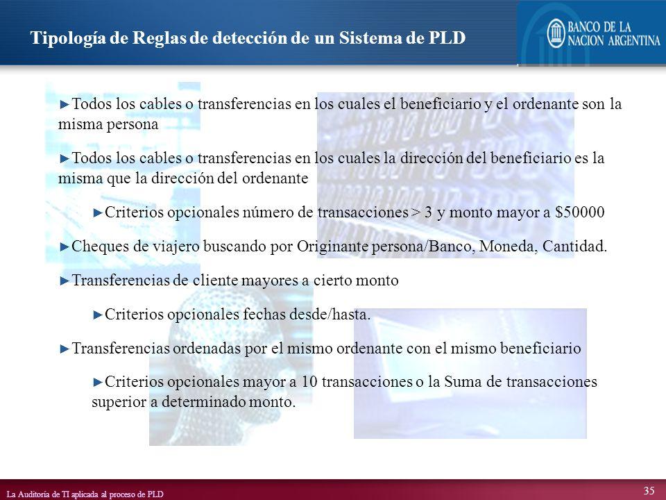 Tipología de Reglas de detección de un Sistema de PLD