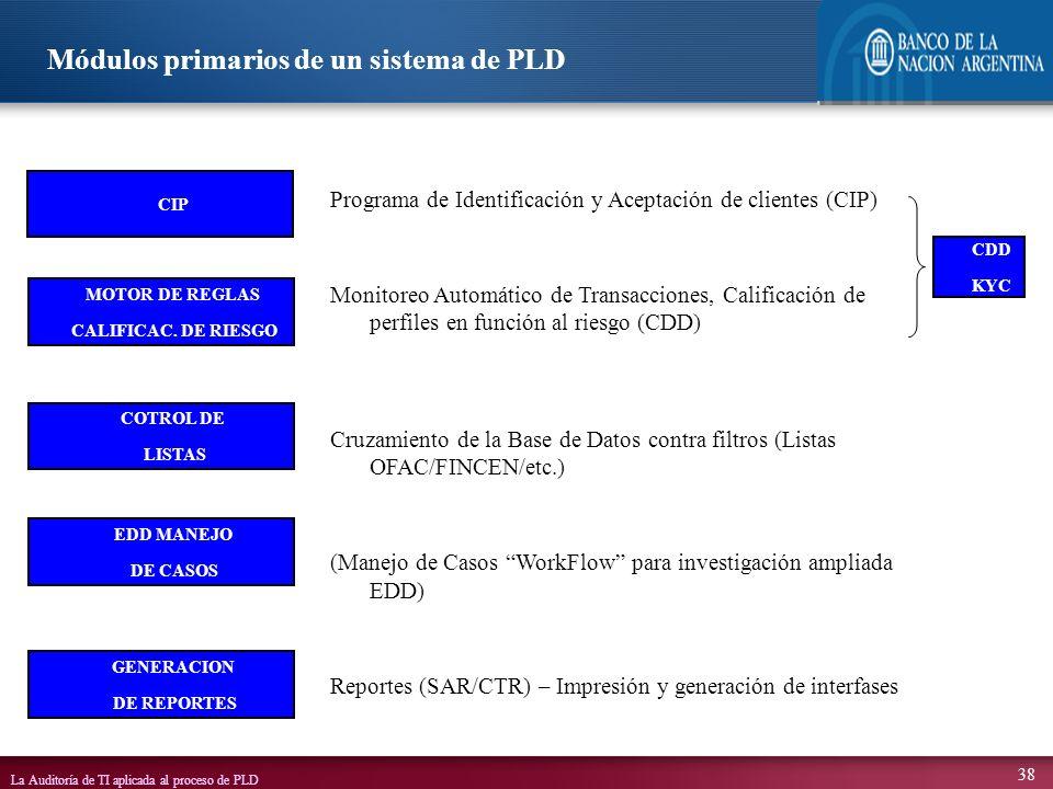Módulos primarios de un sistema de PLD