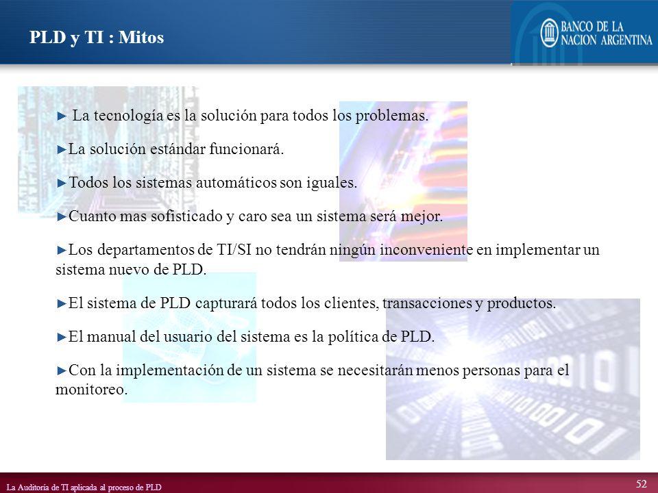 PLD y TI : Mitos La tecnología es la solución para todos los problemas. La solución estándar funcionará.